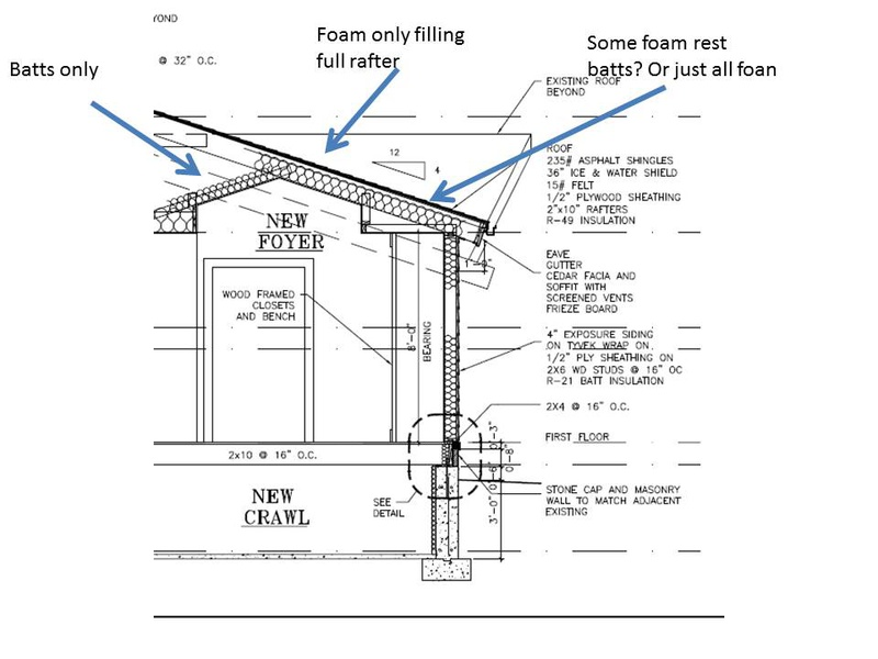 R49 In 2x10 Rafters Insulation Jpg