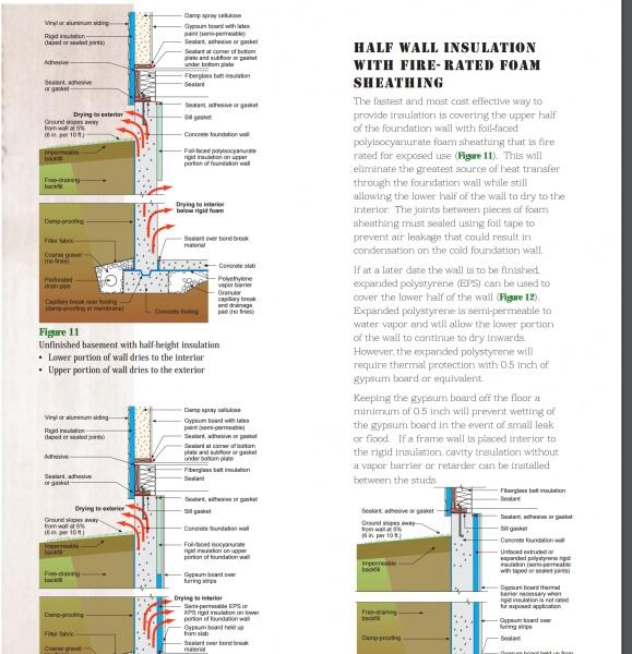 Mold/wetting on basement walls, condensation?-insulation.jpg