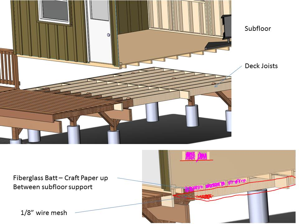 Cabin Floor Insulation-insulation.jpg