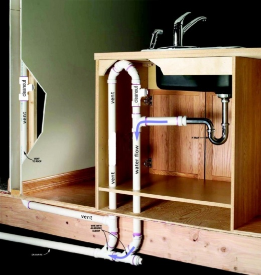 Kitchen island sink plumbing pics request-islandvent3.jpg