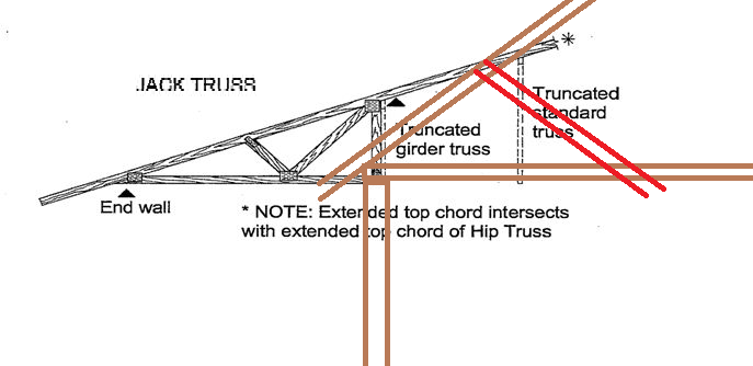 Shed roof over deck attached to house-joe-4.png