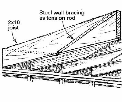 Firm Up Floor By Bracing Joists General Diy Discussions