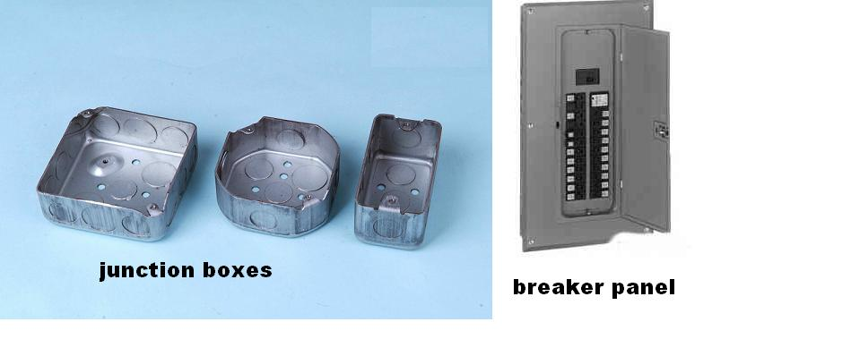 Install a breaker box behind a breaker????-junction-box.jpg