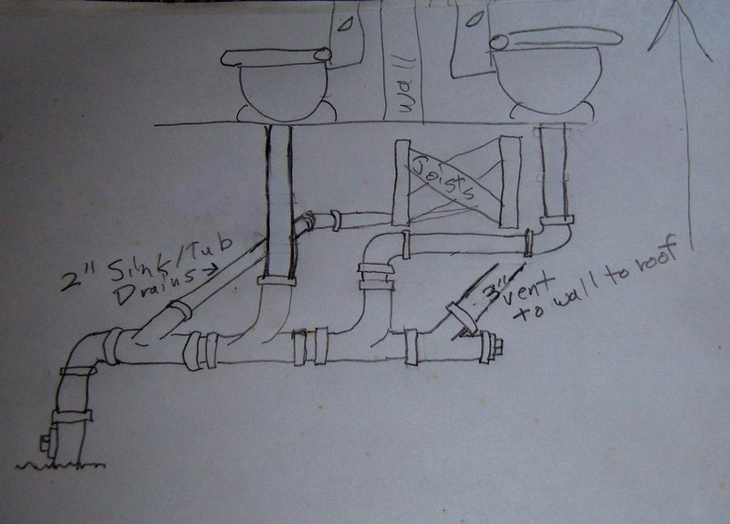 2 Toilet Vent OK This Way Just Drains