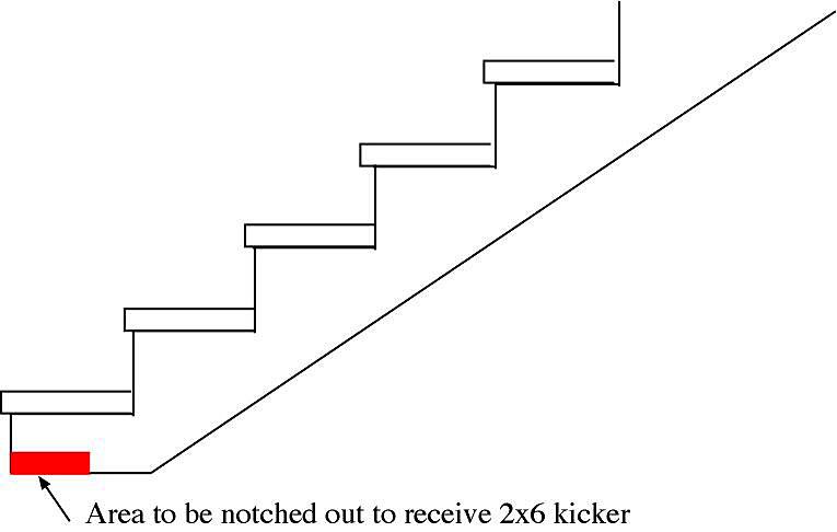 Fastening stair stringers-kicker-01.jpg