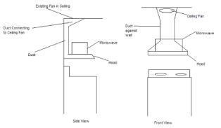 Range Hood And Microwave Shelf Install Hvac Diy