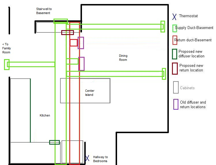 HVAC re-routing help-kitchen-hvac2.jpg