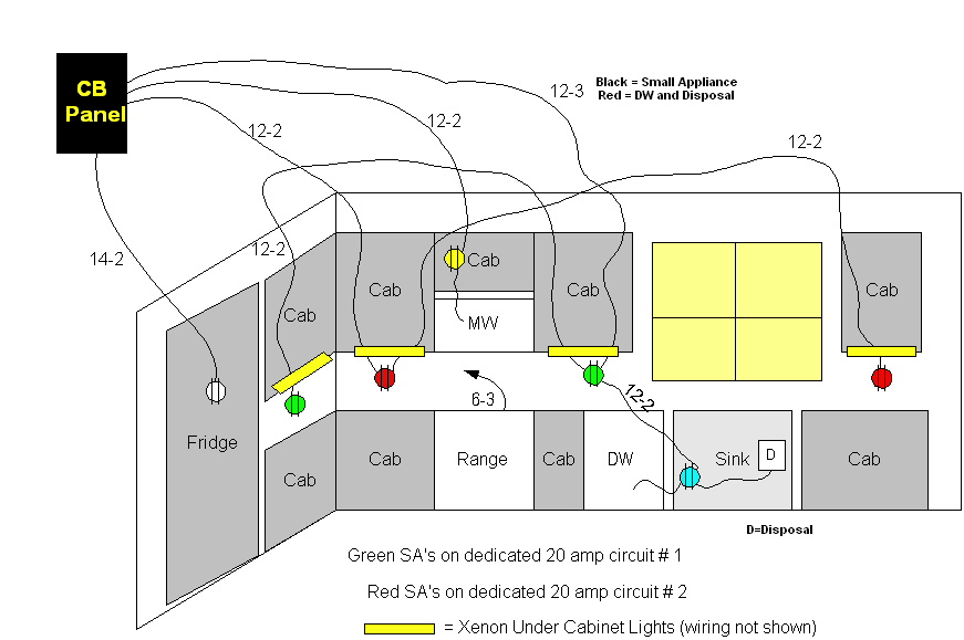 wiring for under cabinet lighting - electrical - diy ... wiring lights in a row diagram wiring lights under a house #9