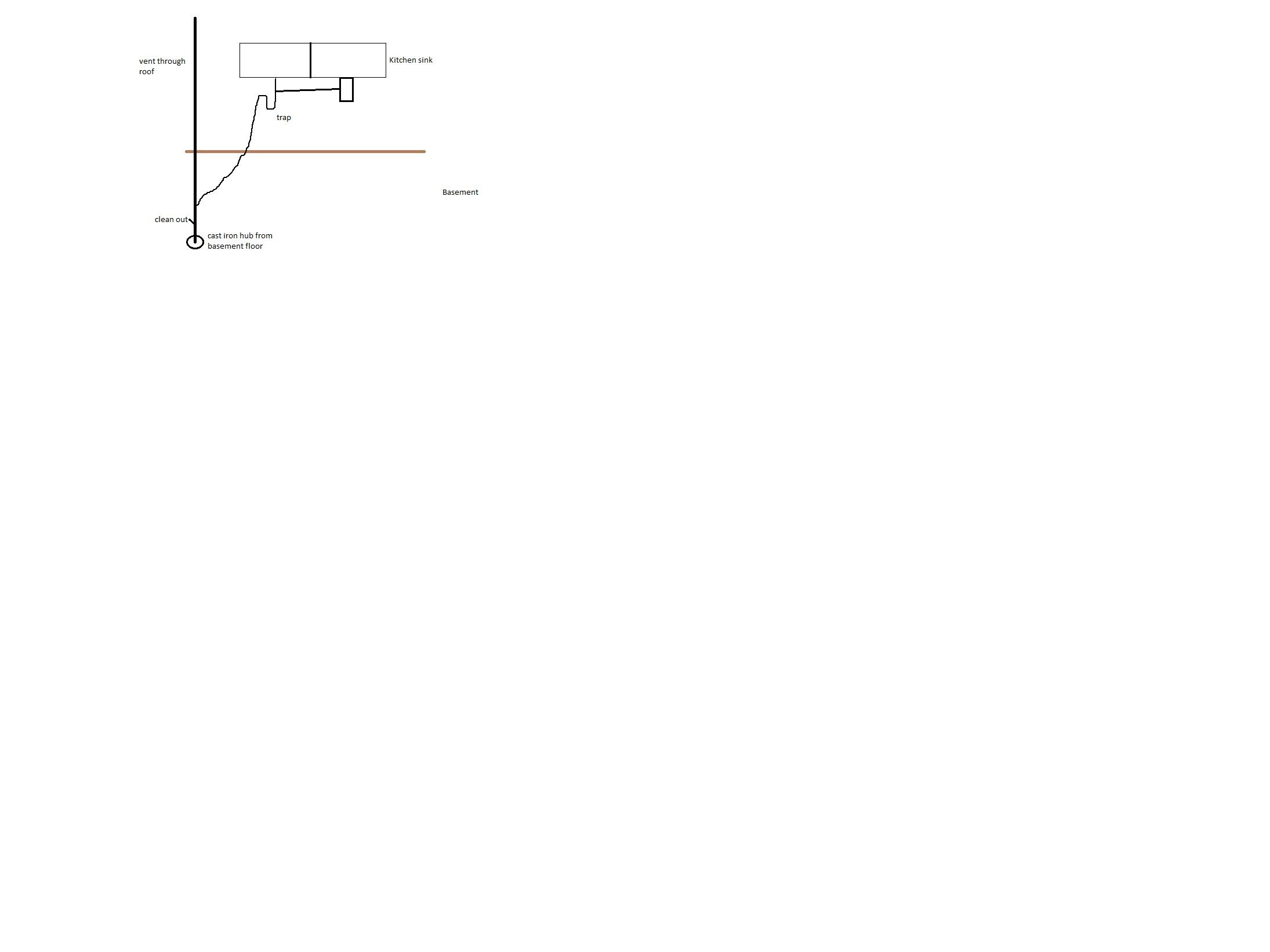 Kitchen plumbing set-up. Is this ok?-kitchen-sink-set-up.jpg