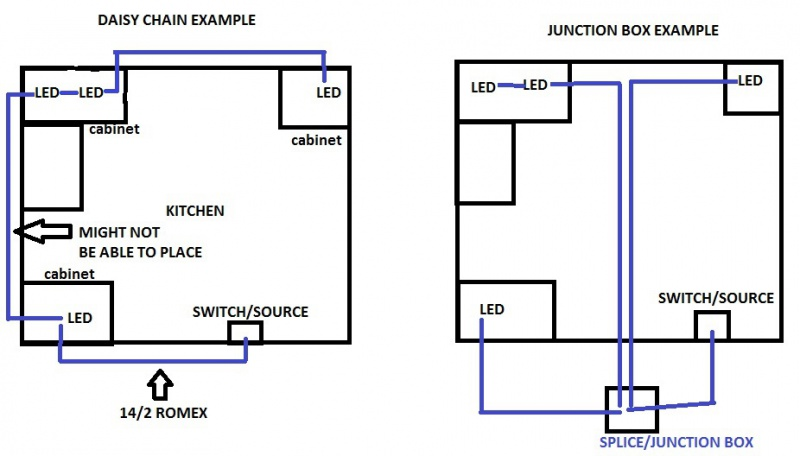 New kitchen light wiring diagram taste how to wire multiple lights under kitchen cabinets electrical asfbconference2016 Choice Image