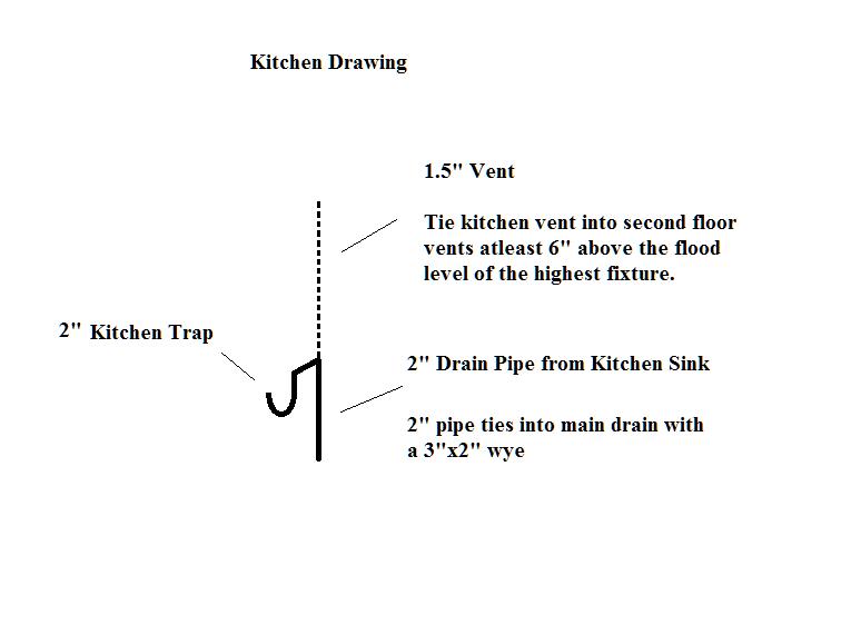 Plumbing Book Reccomendations-kitchenisometric.png