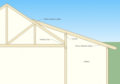 How To Attach An Addition To An Existing Building
