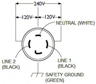 3 blade 220v to 4 blade please help electrical diy. Black Bedroom Furniture Sets. Home Design Ideas