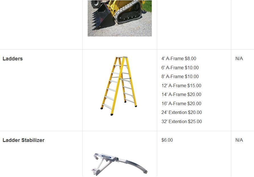 Need a taller ladder-ladd-rent.jpg