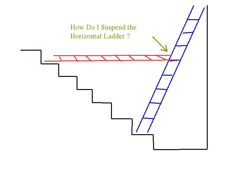 Makeshift scaffolding with two ladders-ladder_connect.jpg