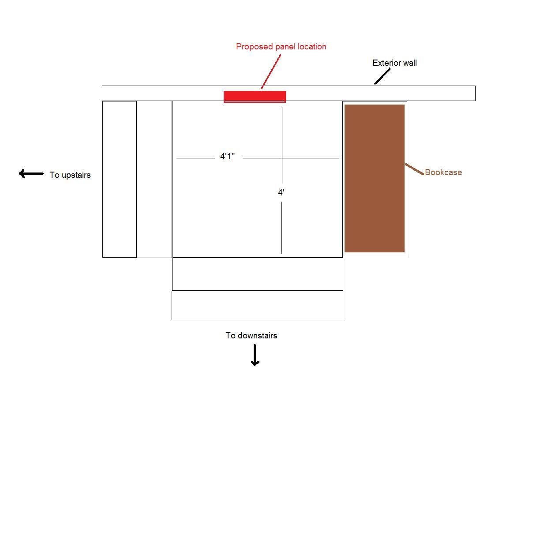 New location for main panel-landing-layout.jpg