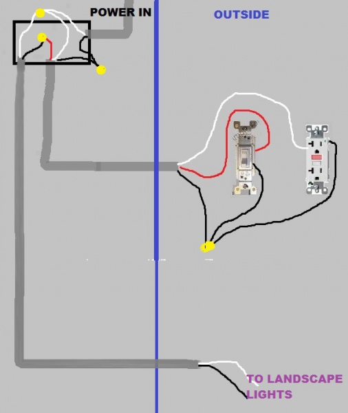 304146d1472702325 outdoor outlet wiring help black red white landscape lites outdoor outlet wiring help with black, red, and white electrical  at honlapkeszites.co
