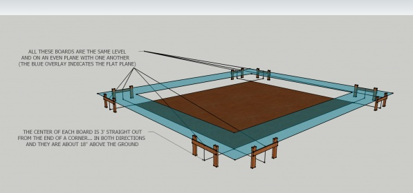 Concrete Footings for a Detached Garage???-lay-out-rectangle-2.jpg
