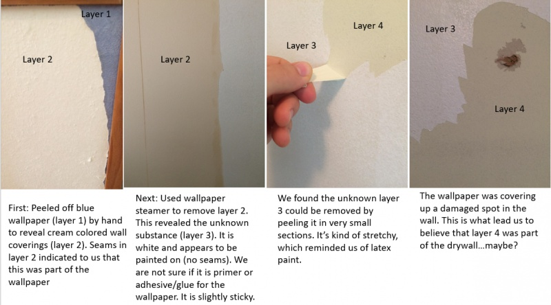 Under Wallpaper Glue Or Primer Layers