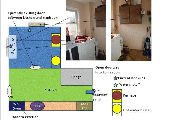 Kitchen layout opinion needed-layout1.jpg