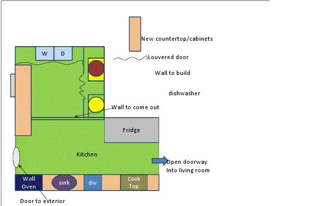 Kitchen layout opinion needed-layout2.jpg