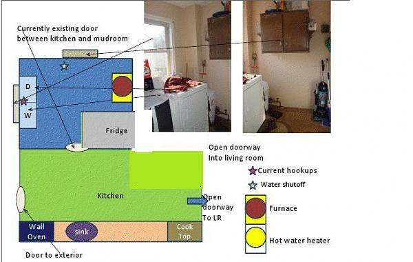 Kitchen layout opinion needed-layout4.jpg