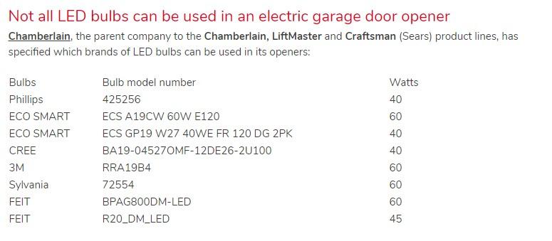 LED bulbs and Garage Door Openers-led-light-garage-door-opener.jpg
