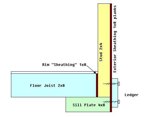 Ledger attachment for deck.-ledger_attachment.jpg