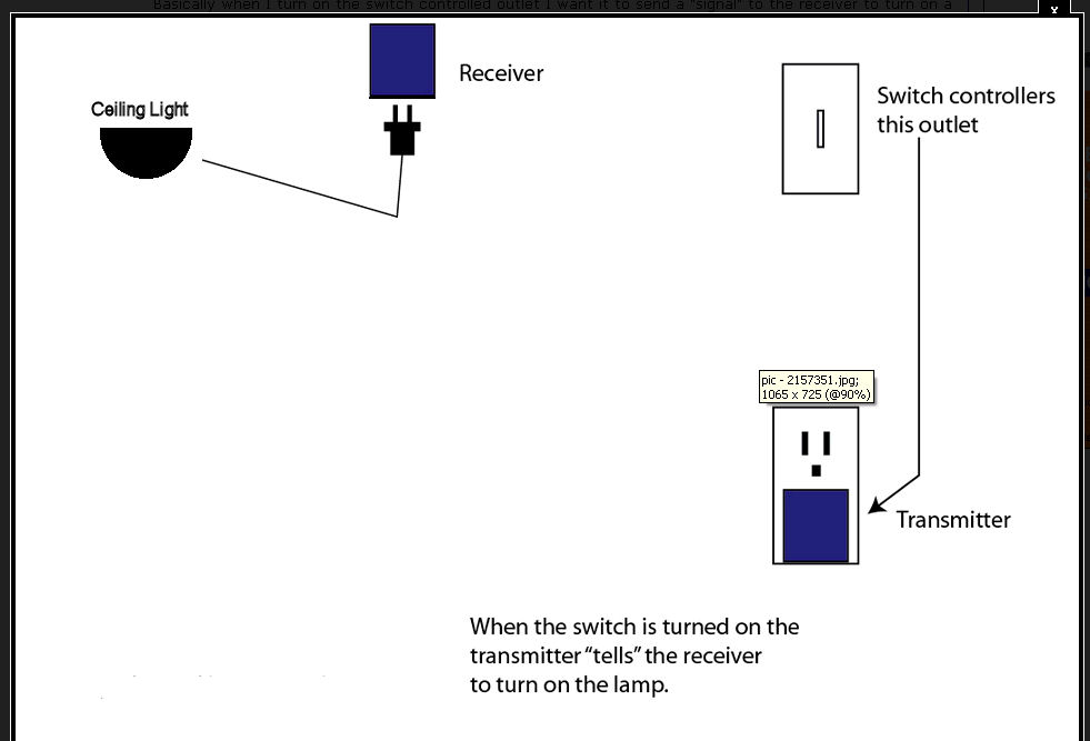 wireless outlet receiver / transmitter-light.jpg