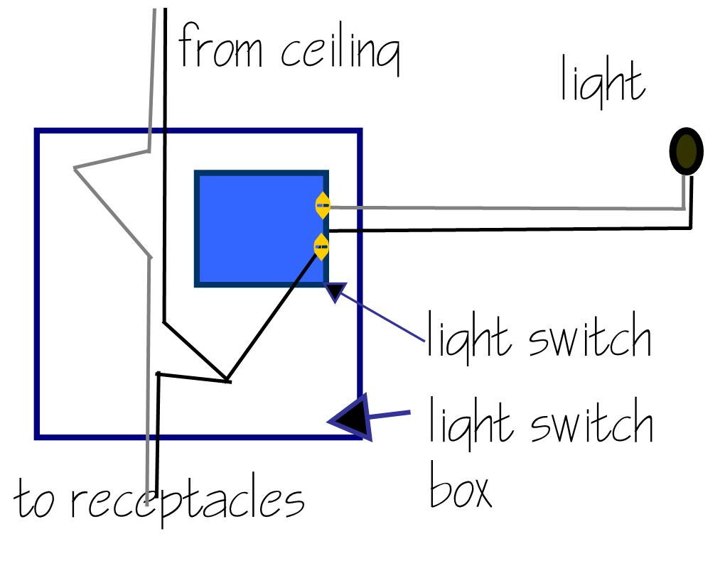 question about NMD-60 cable-light-switch-wire-diagram-v4.jpg