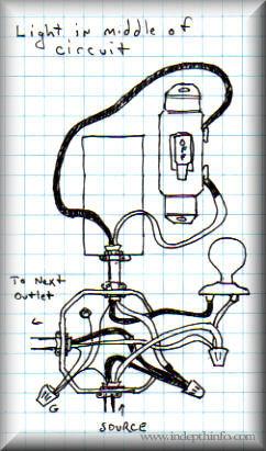 12 volt wiring diagrams for lights images 12 volt led light innovative lighting wiring diagramlightingwiring harness