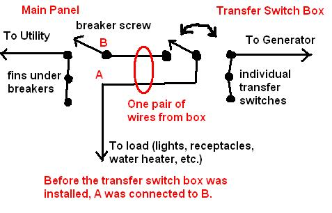 Transfer switch for generator-light15.jpg