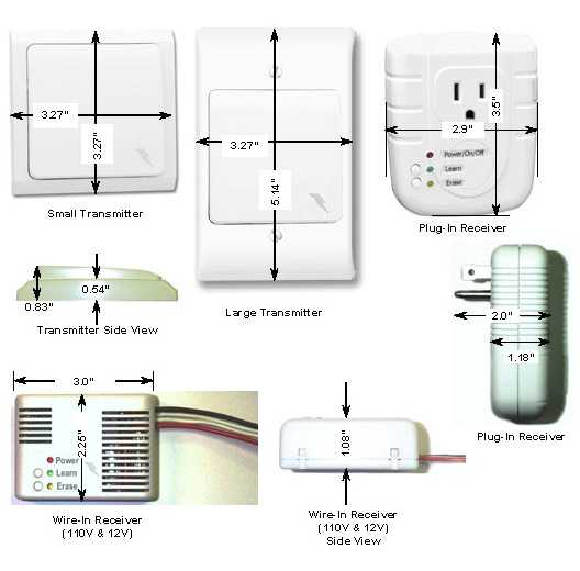 seperate switch for bathroom fan-lightning-switch.jpg