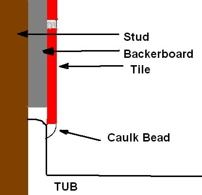 Curved backerboard?-like-.jpg