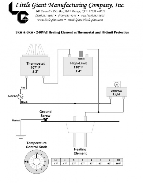 little giant pumps wiring diagram wiring diagram and schematic images of little giant condensate pump wiring wire diagram