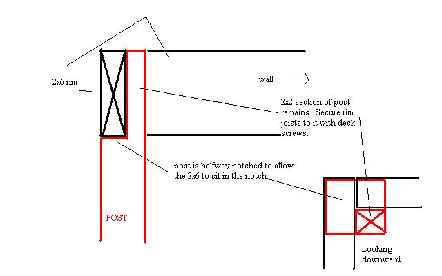 Help with loft bed construction-loft.jpg