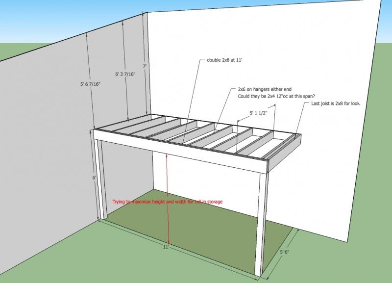 Can I build 11' x 5.5' loft with 2x2x8 beam and 2x4 joist?-loft.jpg