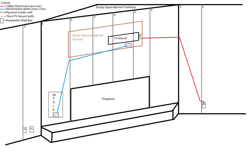 living room wiring diagram wiring a living room room electrical wiring diagram electrical  room electrical wiring diagram