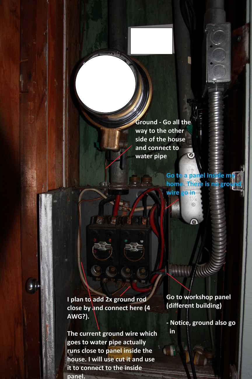 Electrical Panel Ground Bar Wiring And Safety Page House Main S