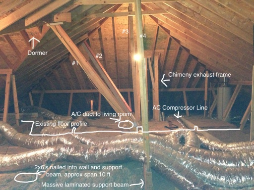 Remodeling attic: ceiling joists -> floor joists-mainmodified.jpg
