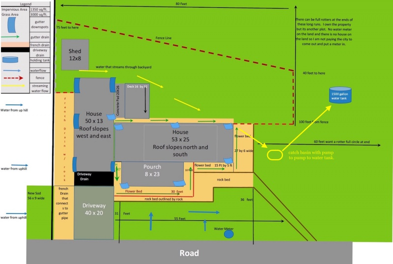 Rainwater collection system-map-property.jpg