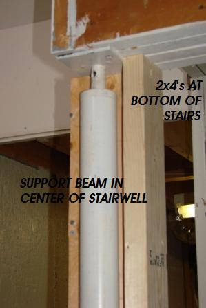 support post at base of basement stairs-march-30-2011-dogs-024.jpg