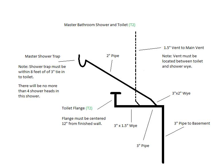 Plumbing Book Reccomendations-masterbathisometric.png