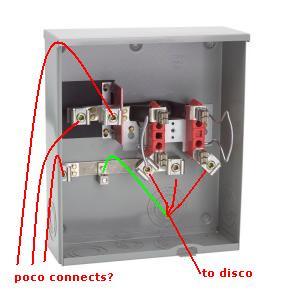meter base and disconnect grounding electrical diy. Black Bedroom Furniture Sets. Home Design Ideas