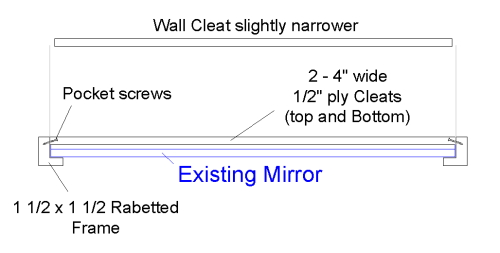 Hanging a heavy framed mirror with no hangers-mirror-hanging-suggestion.jpg
