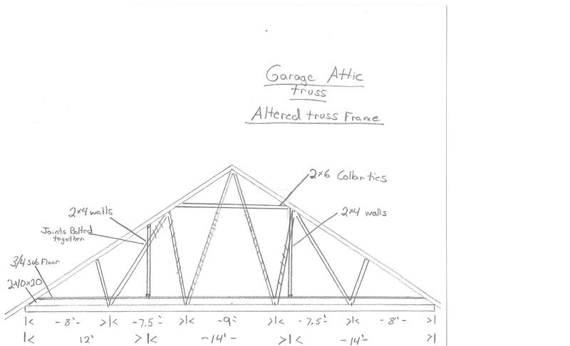 framing over garage-modified-roof-truss.jpg