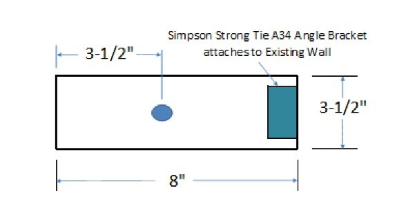 how to Anchor a really short sill plate section to slab?-mogli.jpg