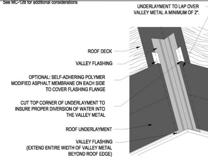 Tile roof/flashing question urgent-monier-valley.jpg