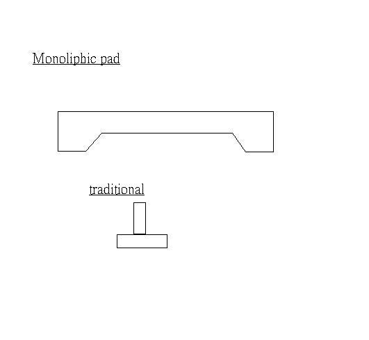 Tile over old glue?-monopad.jpg