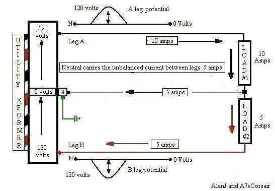 Multiwire Diagram-multi.jpg